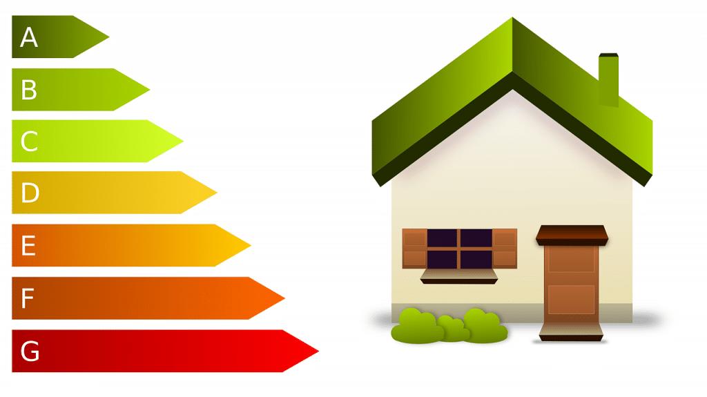 catégorie d'efficacité thermique
